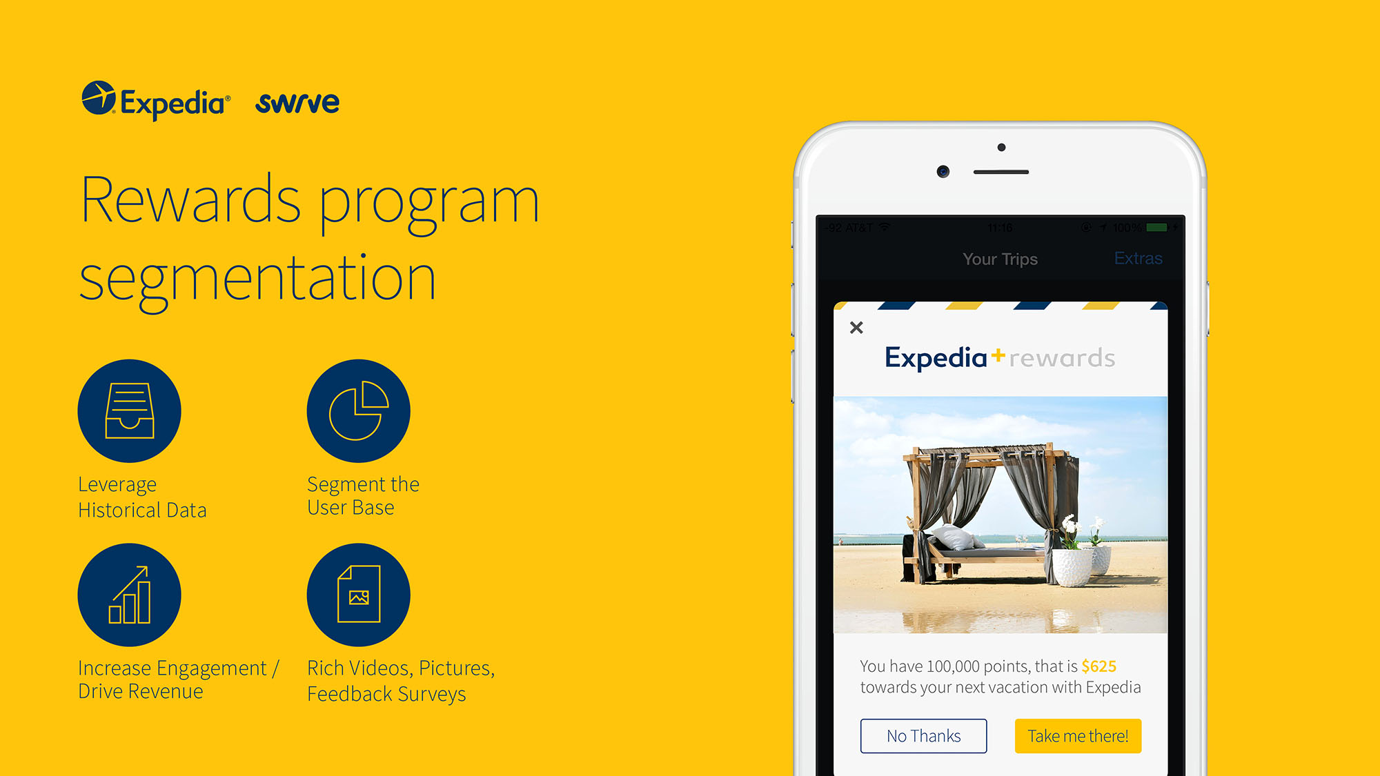 Swrve for Expedia Jul 2015-5